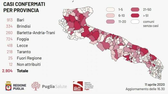 Bollettino Epidemiologico della Regione Puglia del 11.04.2020
