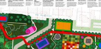 Progetto Parco delle Sorgenti
